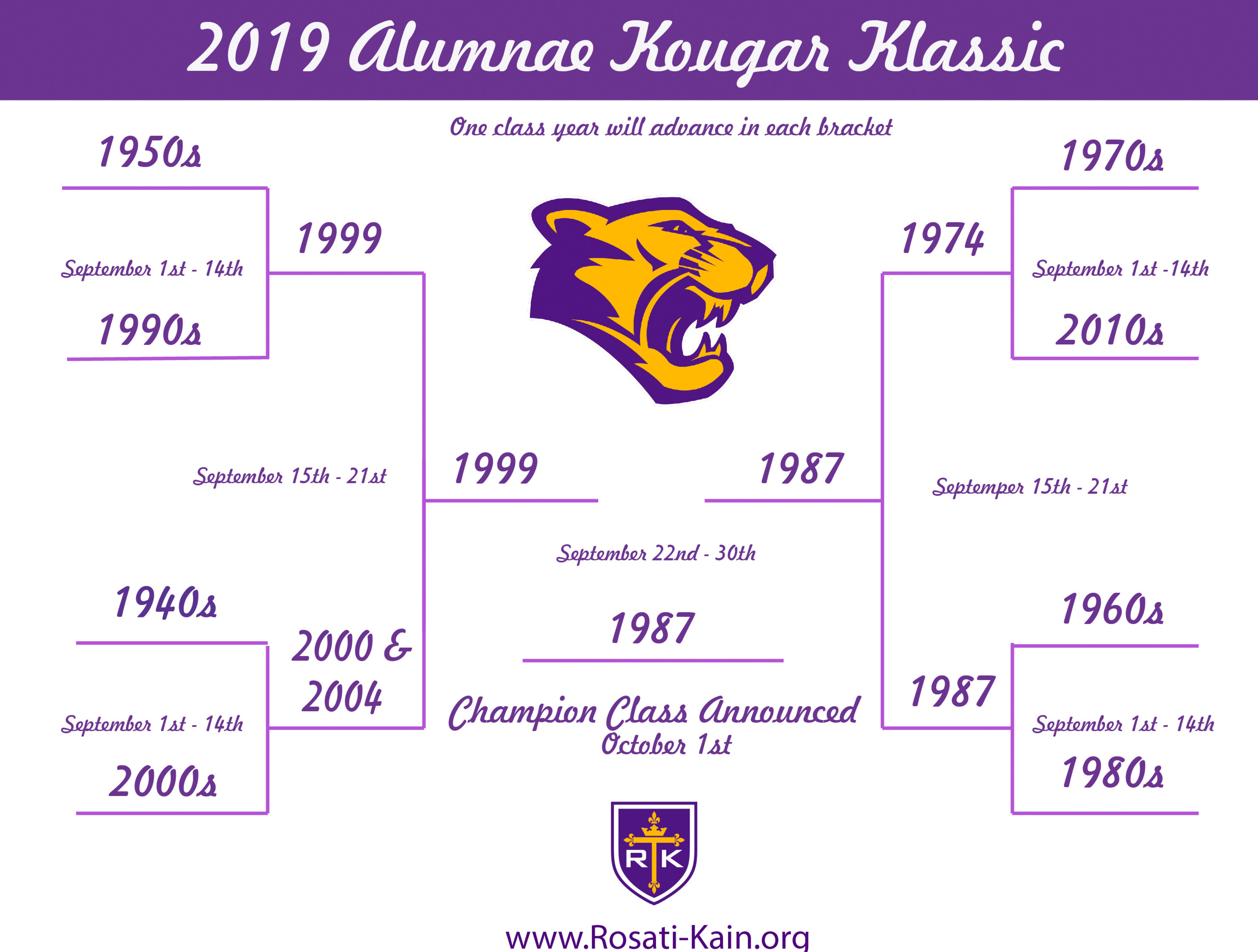 1 Kougar Klassic Bracket 2019 Final