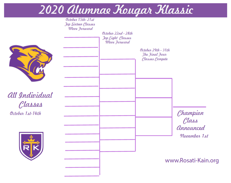 2020 Kougar Klassic