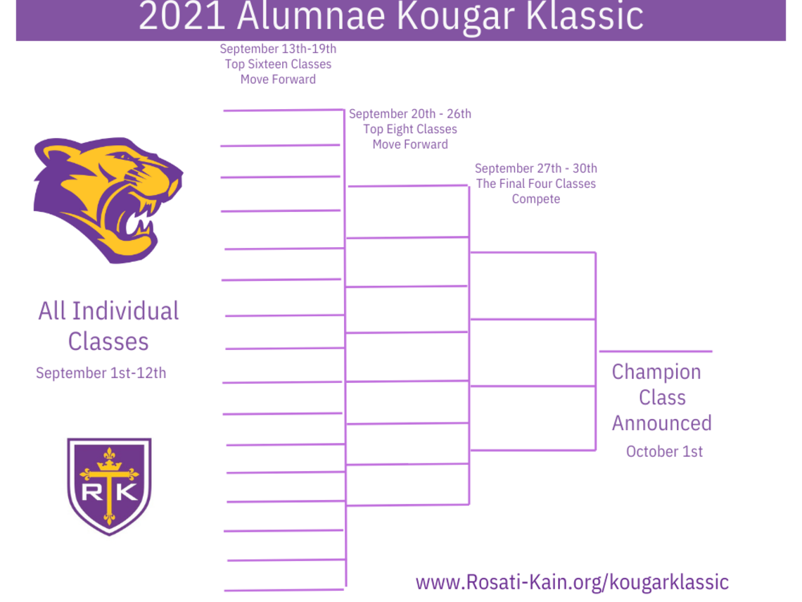 Kougar Klassic Bracket 2021